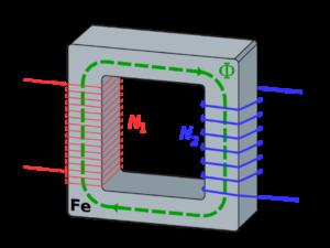 Funktionsprinzip von Transformatoren